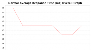 screen-capture-appdynamics-overall-responsetime