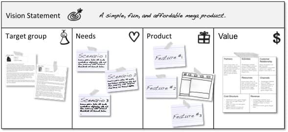 SampleProductVisionBoard