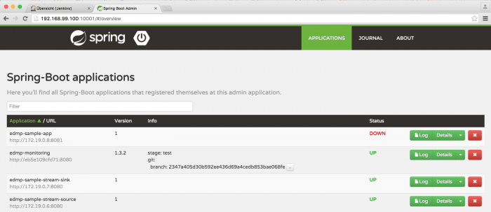 Screenshot Spring Boot Admin EDMP