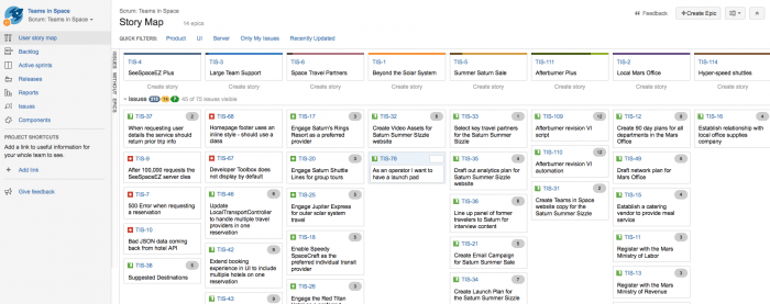 JIRA user story map