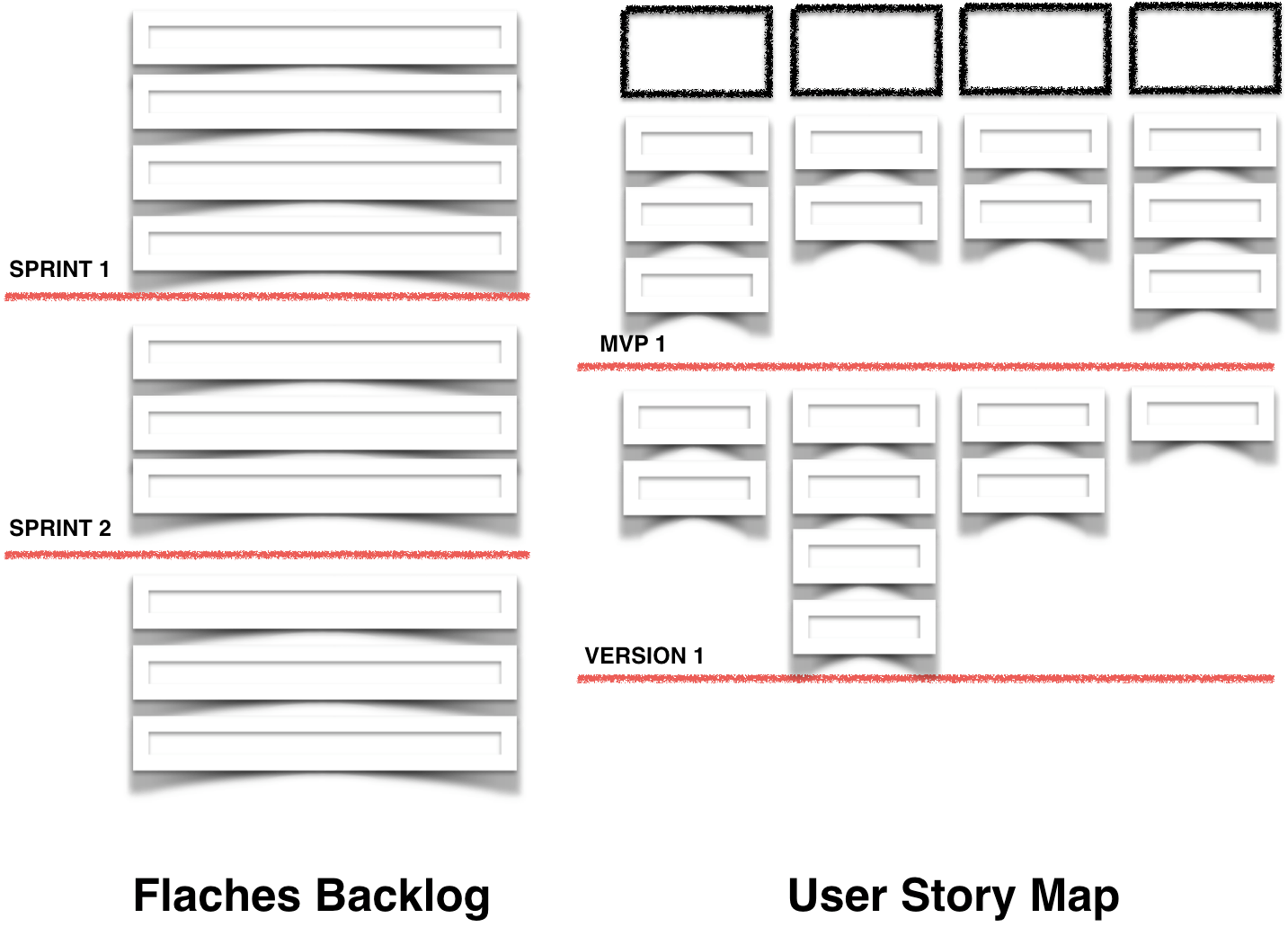 easy agile user story map for jira user guide books review. Black Bedroom Furniture Sets. Home Design Ideas