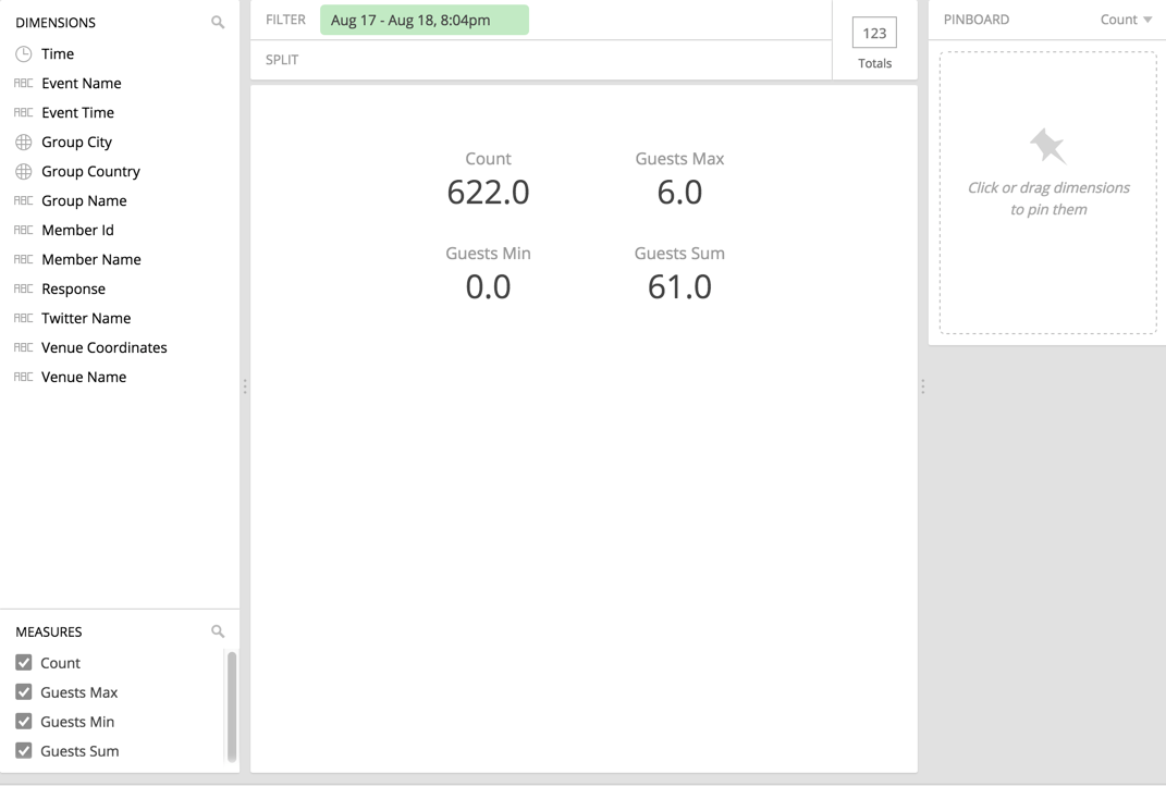 Realtime Fast Data Analytics with Druid - codecentric AG Blog