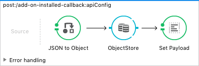 ObjectStore is easy to use