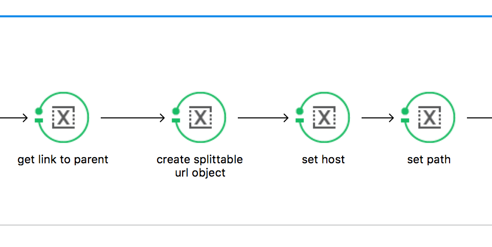 splitting the url into variables for the http request