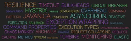 Hystrix Tag Cloud