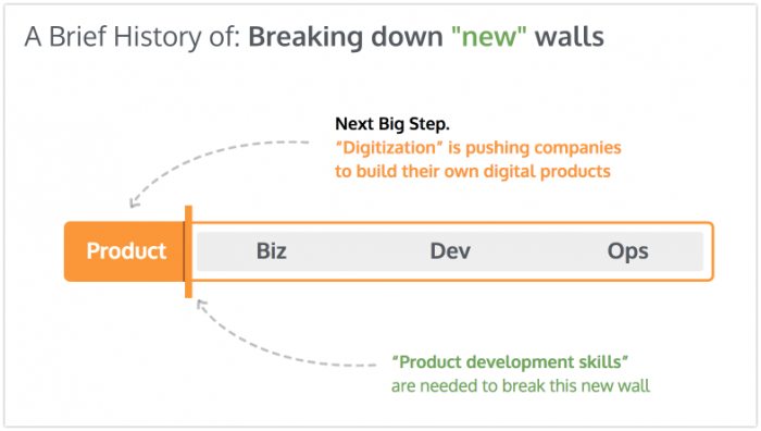 "Breaking down the wall to ""product development"""