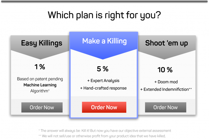 "Pricing scheme for ""Killing your projects"""