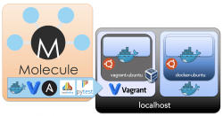 continuous infrastructure molecule ansible docker-in-docker
