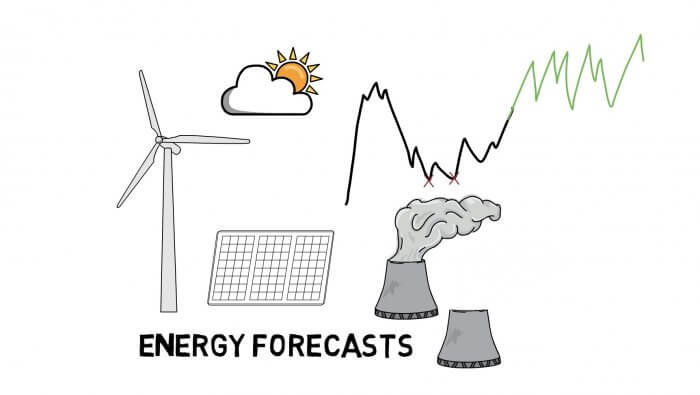 Electricity systems: Forecasting the generation of renewable energy production