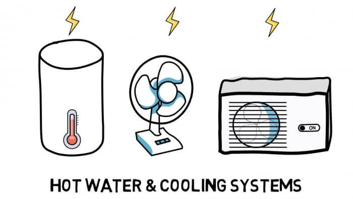 Hot water and cooling systems
