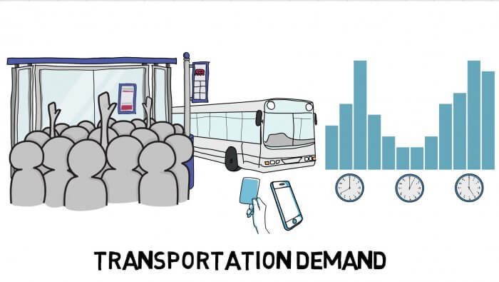 Transportation Demand