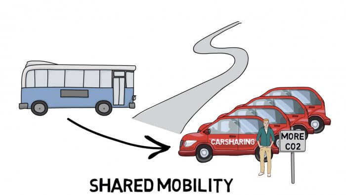 Shared Mobility don't necessarily lead to lower emissions