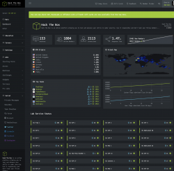 hackthebox.eu Dashboard