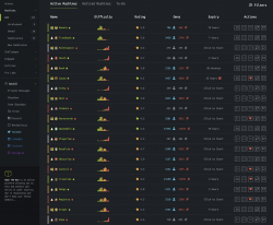 hackthebox.eu machine overview