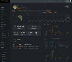 hackthebox.eu machine detail page remote