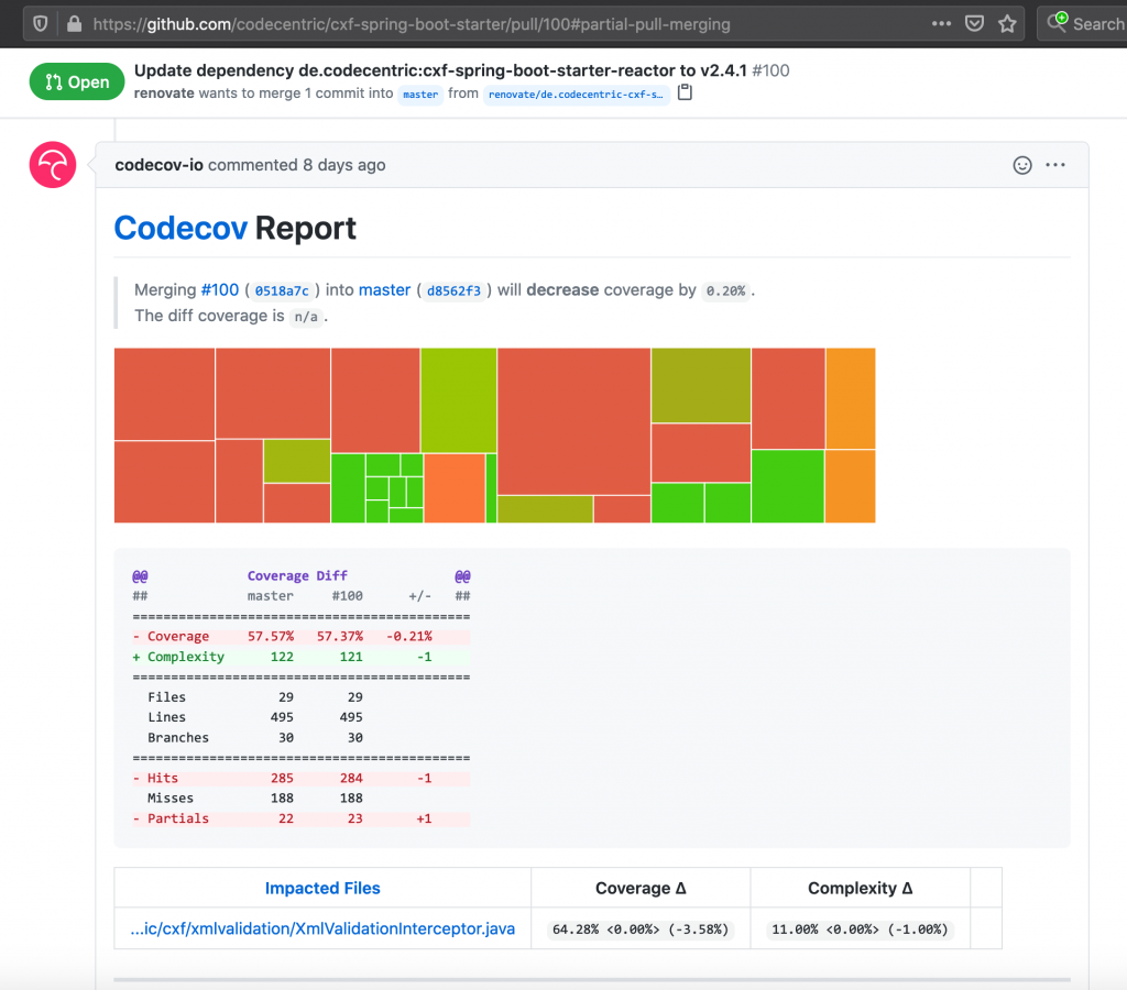 Codecov coverage report inside a pull request