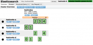 Main view provided by Head.