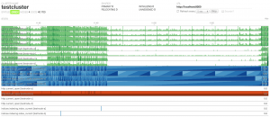 Paramedic horizon graphs for a four-node cluster.