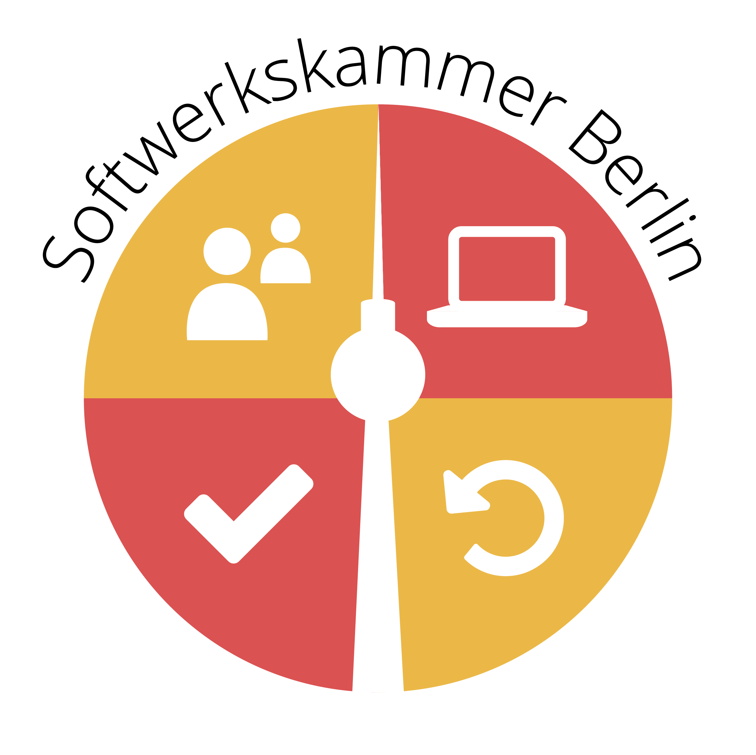 Software Craftsmanship Berlin