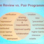 Code Reviews vs. Pair Programming